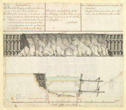 Elevation and Section of the New Wharfing next the Sluice, showing the part carried away at the last Shaw at Purfleet